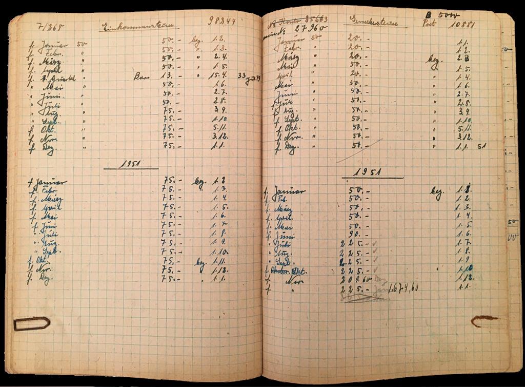 Das Dokumnentenbuch zur Einkommenssteuer (1951)